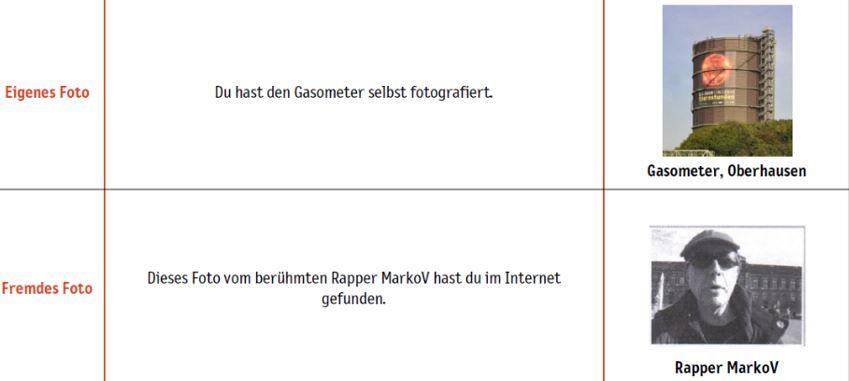 Urheberrecht Medienscouts NRW